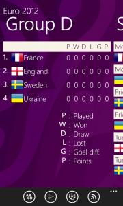 Euro 2012 Otra opción para seguir la Eurocopa 2012 en WP