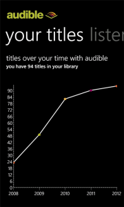 Audible ya en el Marketplace