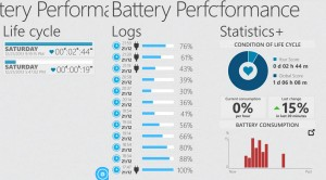 Battery Performance, toda la información de tu batería para Windows Phone 8 en oferta y con premio