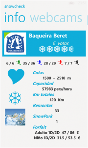 Snowcheck, toda la información para disfrutar del esquí en España