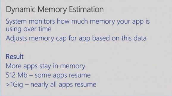 Memoria Dinamica