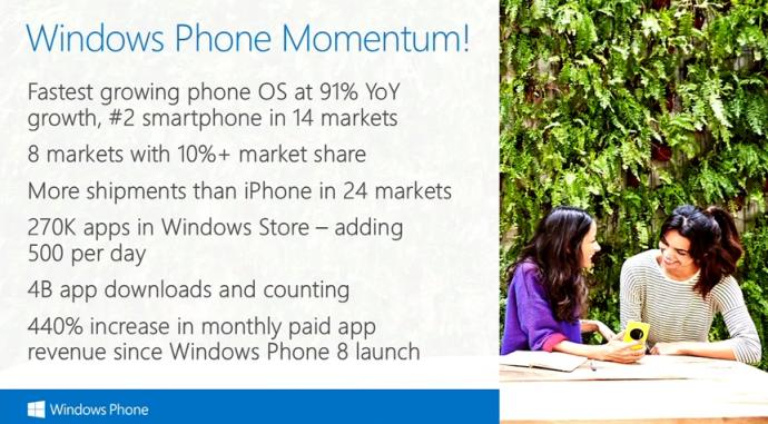 270K Apps en la tienda Windows Phone