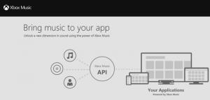 API XBox Music para desarrollo