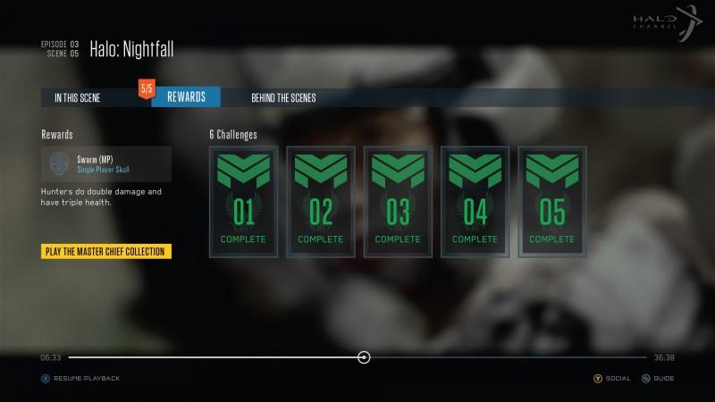 Halo Channel, recompensas por ver shows
