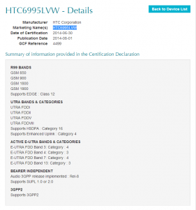 Certificado de aprobación del posible HTC One (W8)