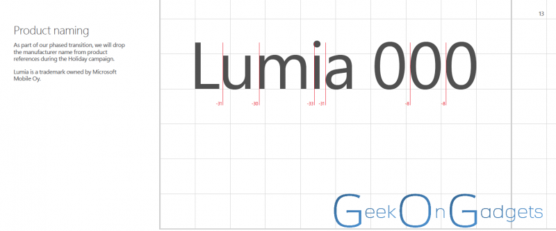 Lumia for Windows