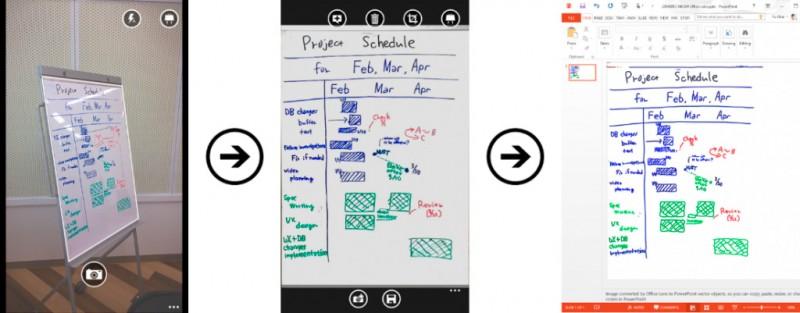 Convertir pizarras escritas a PowerPoint con Office Lens