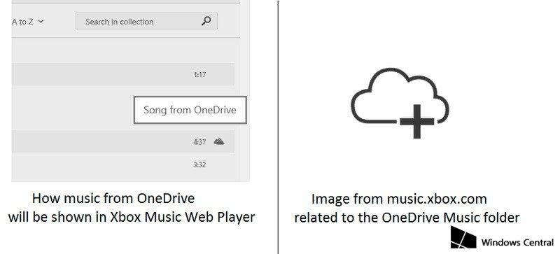 Imágenes de Xbox Music Locker