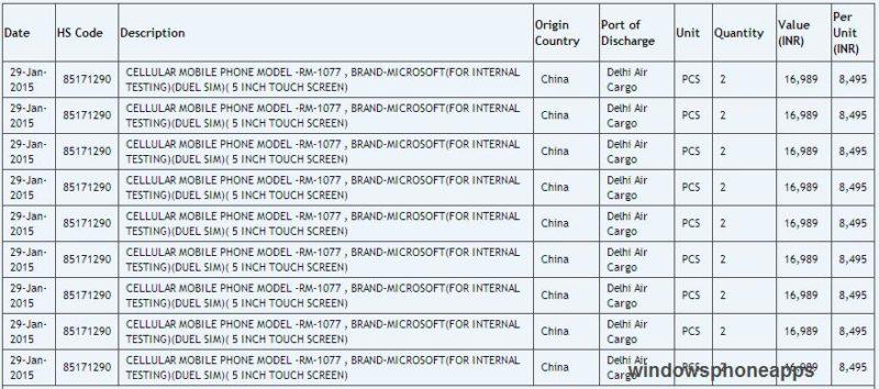 RM-1077 Dual SIM