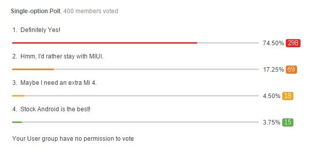 votacion mi4