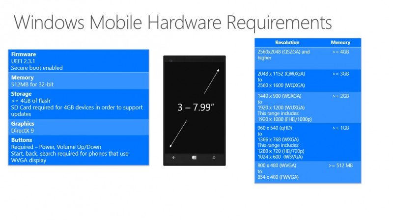 windows 10 requerimientos movil