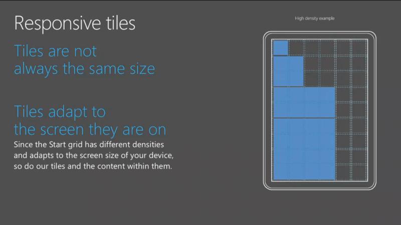 La llegada de los Tiles Interactivos a Windows 10 es solo cuestión de tiempo.