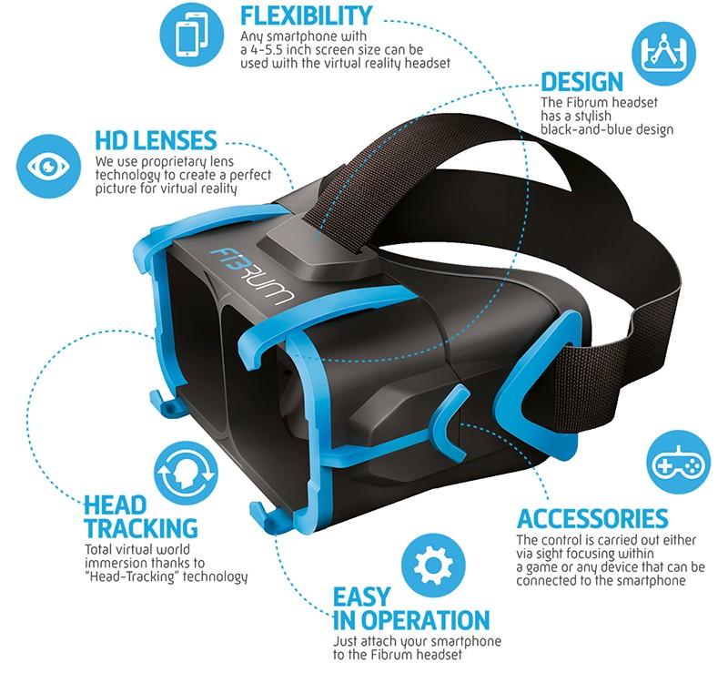 gafas Fibrum de Realidad Virtual