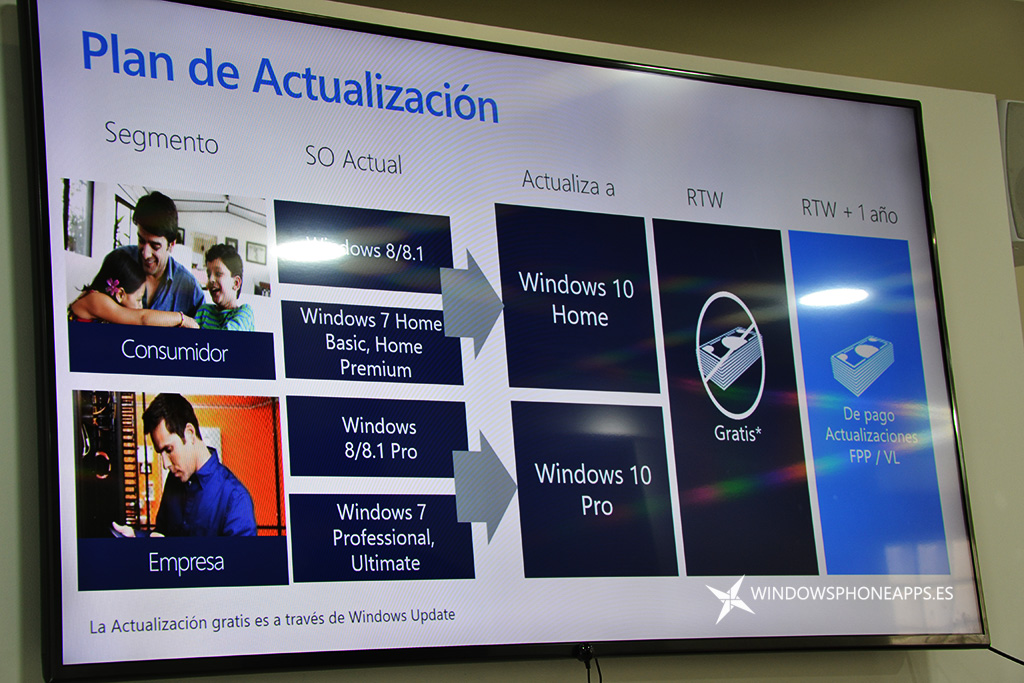 versiones windows 10