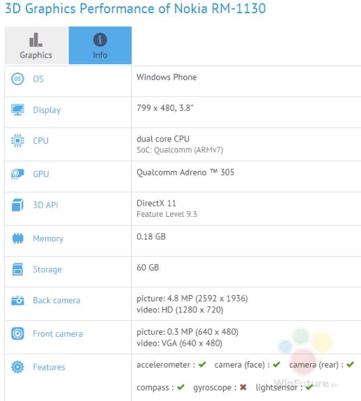 Microsoft_Lumia_RM_1130_filtrado