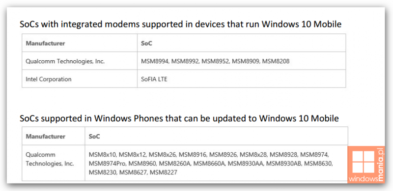 SoC-Windows-10-Mobile