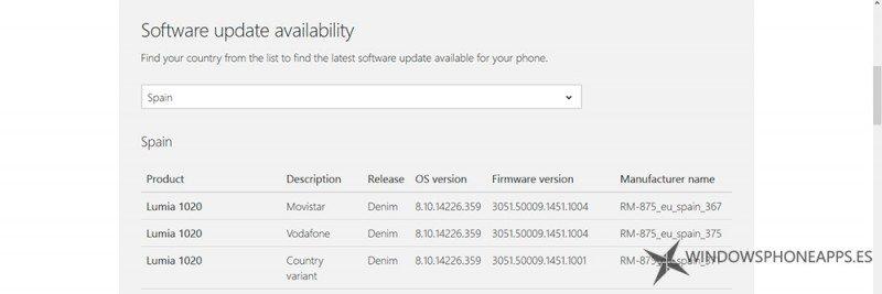 portada-pagina-actualizaciones-software-lumia