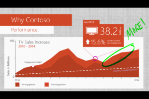 Se presentan las aplicaciones Office Mobile para Windows 10