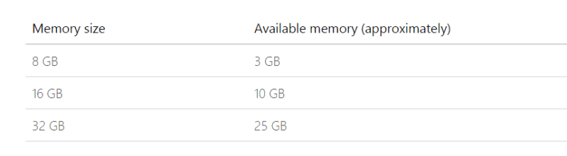 Lumia Storage
