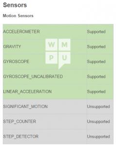 Se filtra una lista de funcionalidades que se añadirán al Proyecto Astoria [Actualizado]