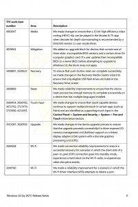 Notas de lanzamiento de la Build 10540 de Windows 10 PC - Página 4
