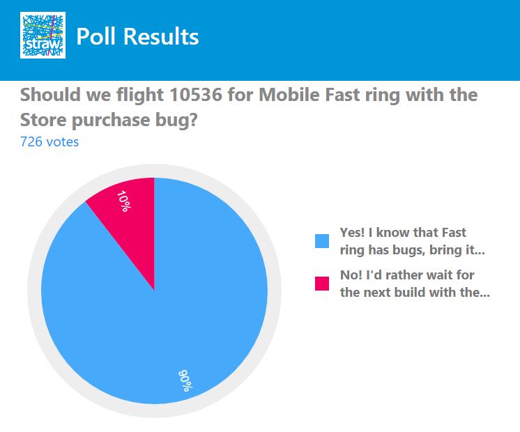 resultados votaciones
