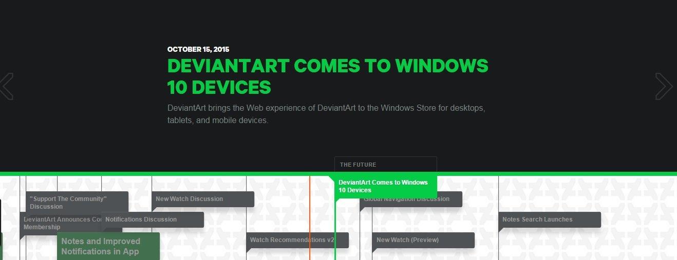 Aplicación Oficial Deviantart para Windows 10