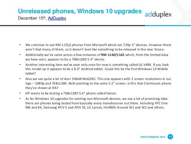adduplex nuevos dispositivos lumia lg acer huawei htc samsung encontrados o testeando windows 10 mobile