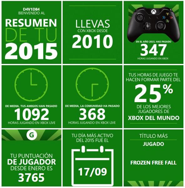 xbox año 2015 2