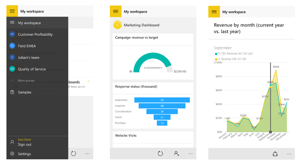 Power BI para Windows 10 Mobile
