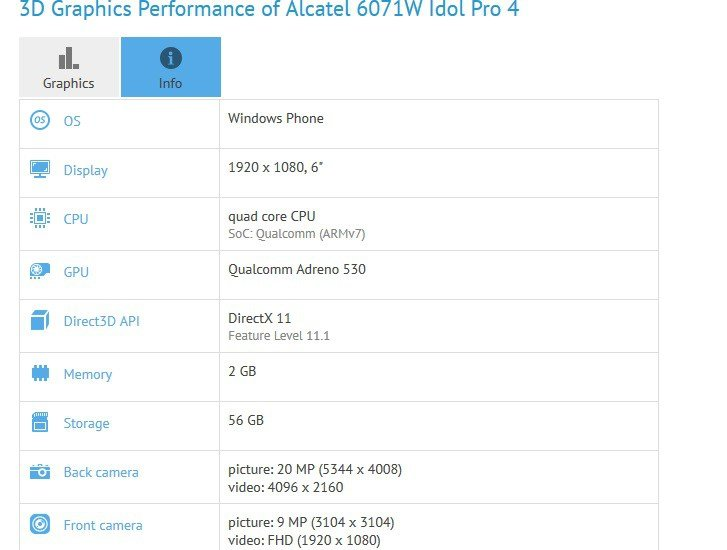 Alcatel-Idol-Pro-4-Benchmark