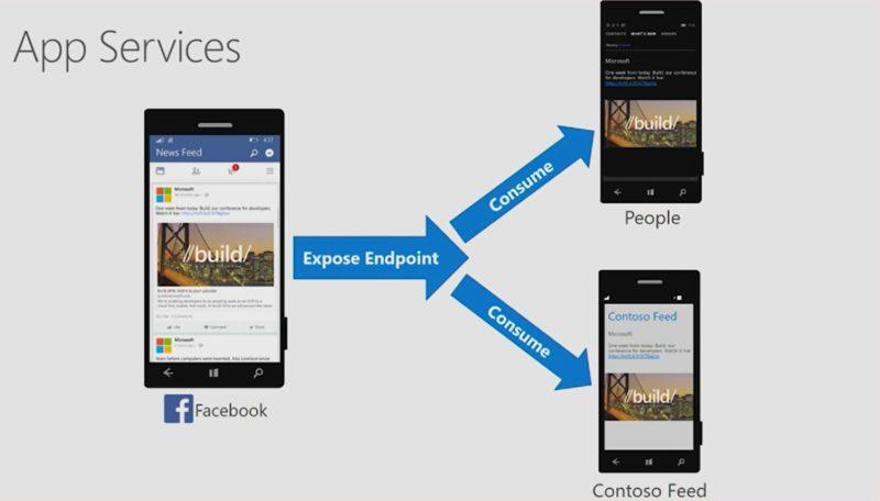 Facebook-App-Service_eeyjte