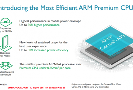 ARM-CPU