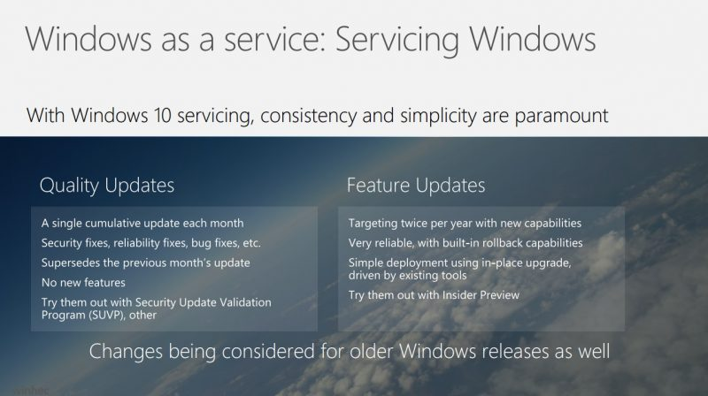 windows-10-roadmap