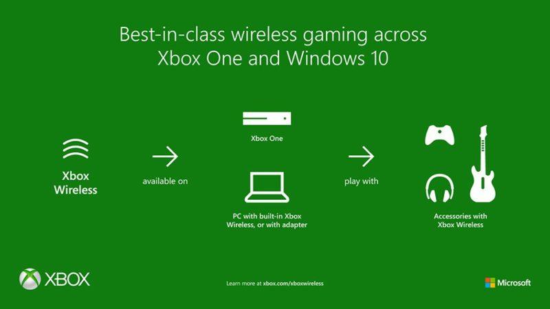 XboxWireless portada