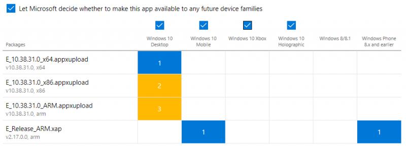 xbox app dev center