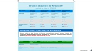 OneWindows, One Family, es hora de seguir el camino de WindowsPhoneApps