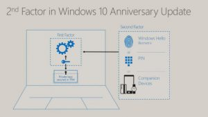 hello-windows-840x473