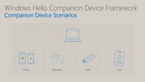 Android e iOS también disfrutarán de Windows Hello