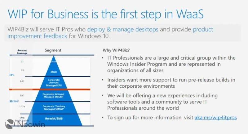 Microsoft anuncia el Programa Windows Insider para Empresas (WIP4Biz)