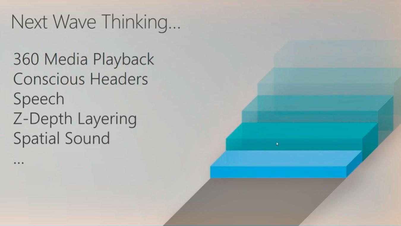 Microsoft nos muestra las fases que tendrá Fluent Design en Windows 10
