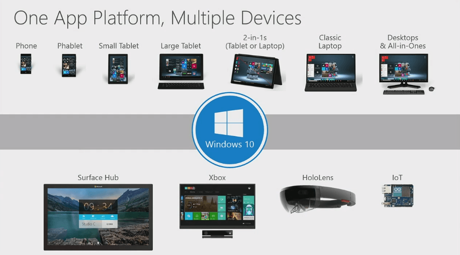 El crecimiento de Windows 10 se dispara en los últimos seis meses
