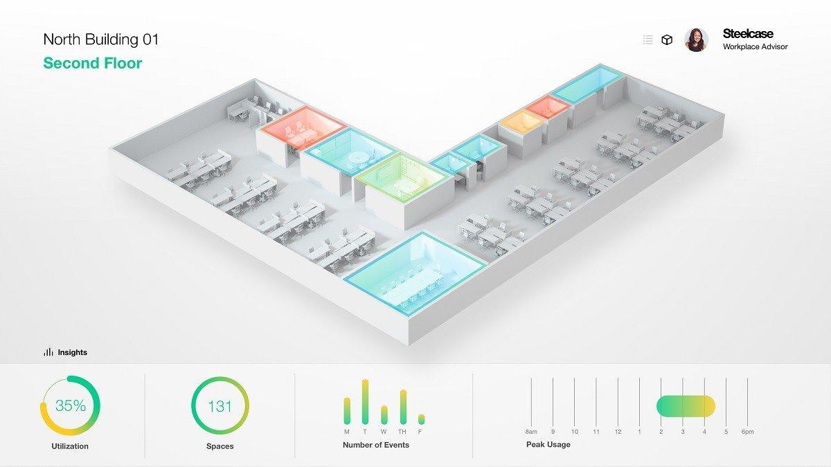 Steelcase - Microsoft™ destinará 5.000 millones de dólares a IoT los próximos años