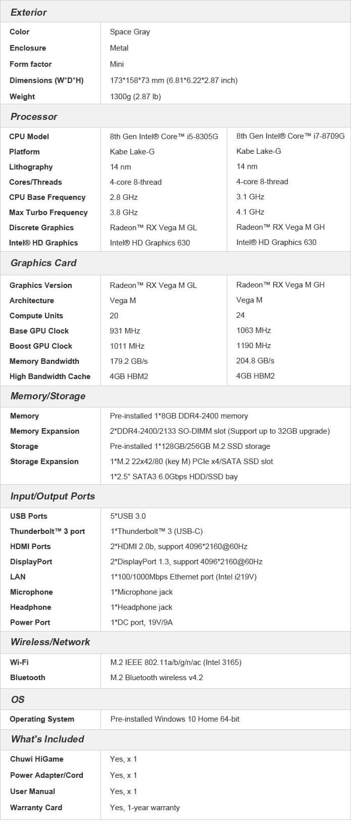 Chuwi HiGame PC consigue superar su meta en Indiegogo en un 680%