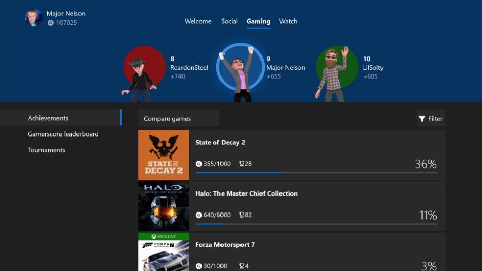 Ya puedes ver los nuevos avatares de Xbox en tu tablero con Skip Ahead