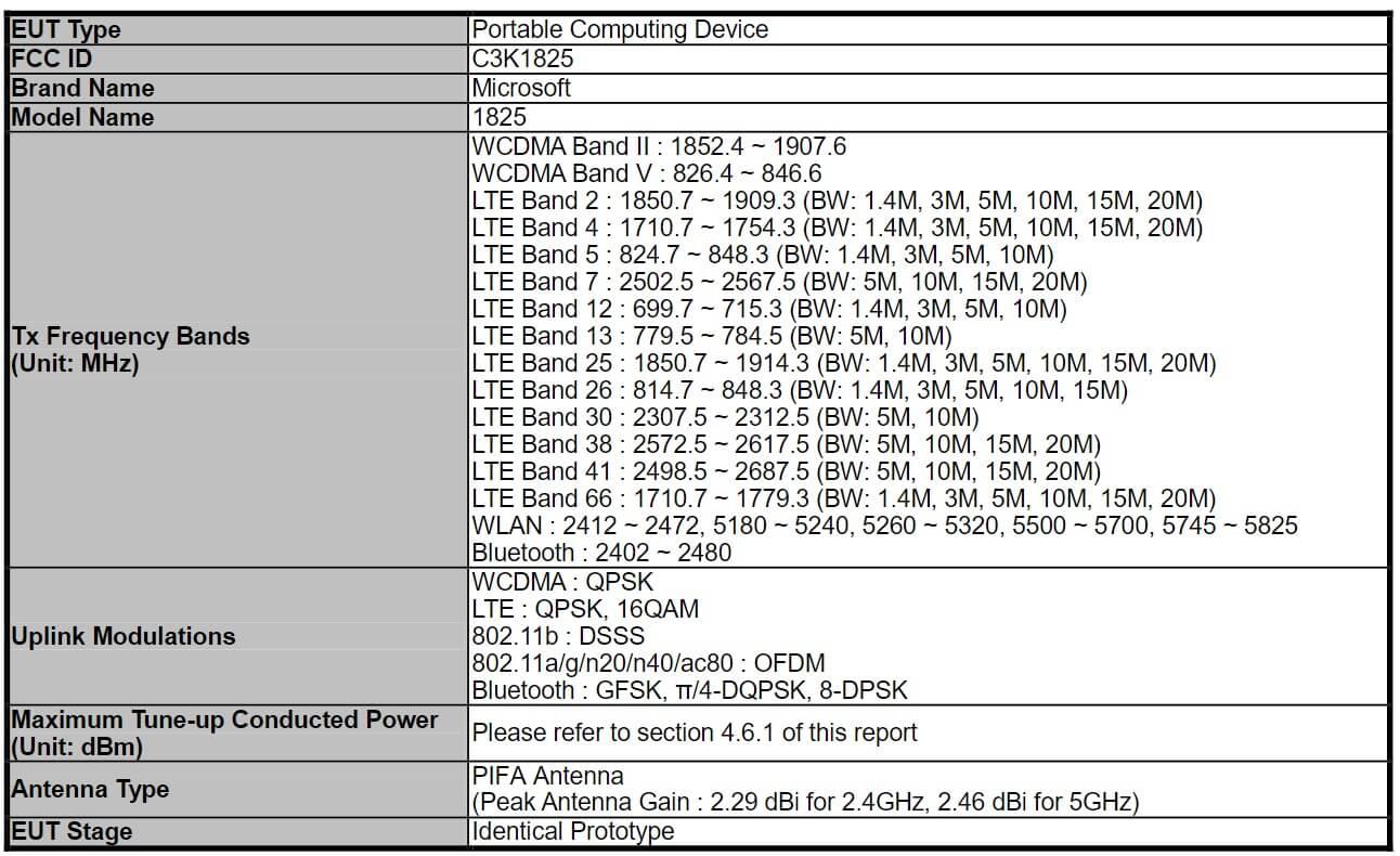 Un Surface Go con LTE pasa la certificación de la FCC
