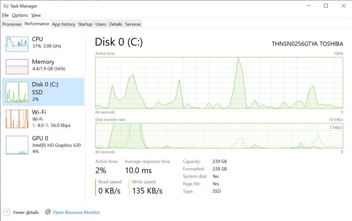 Microsoft lanza la Build 18898 para el anillo rápido