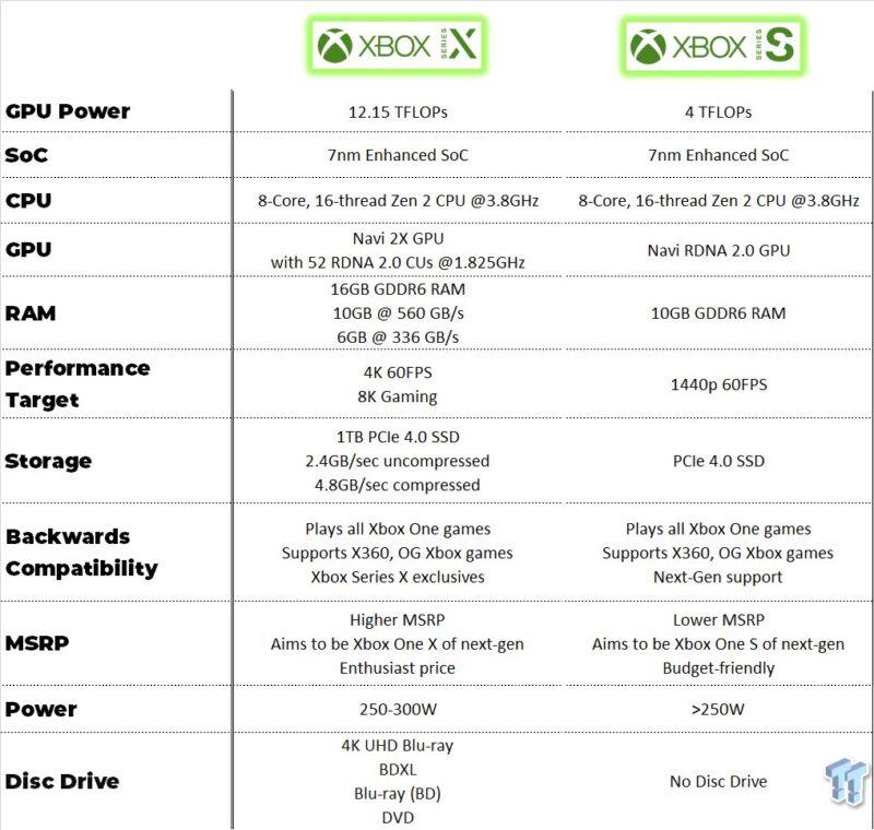 Xbox-Series-X-vs-Xbox-Series-S